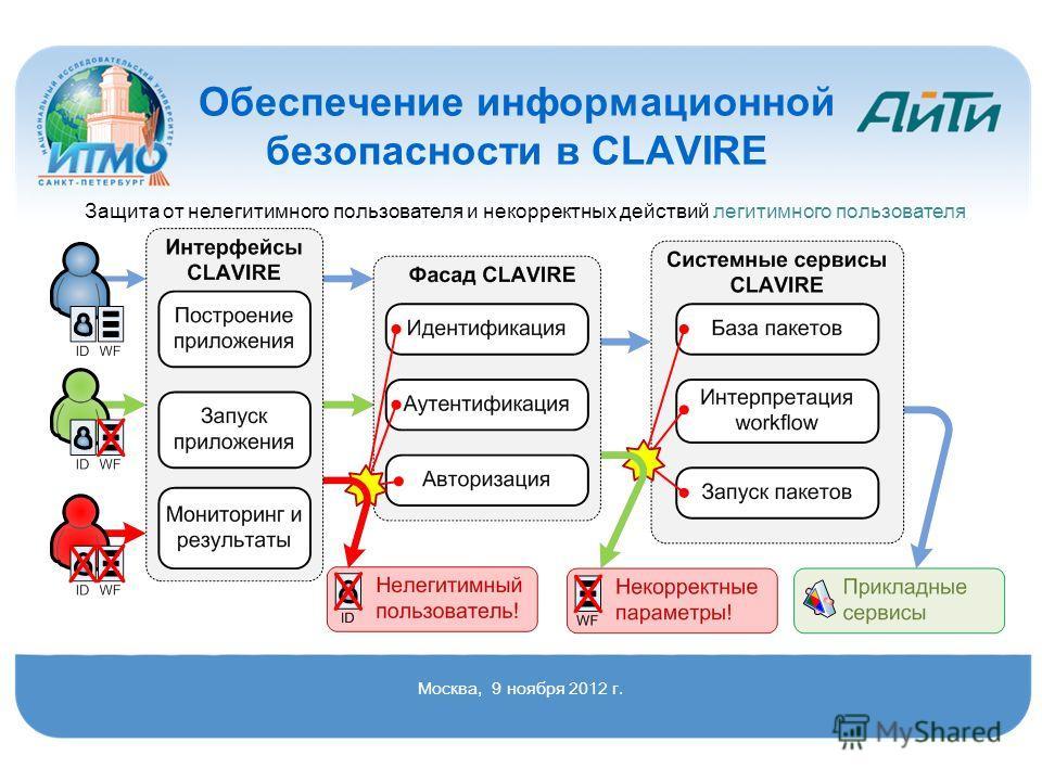 Обеспечение информационной безопасности в CLAVIRE Защита от нелегитимного пользователя и некорректных действий легитимного пользователя Москва, 9 ноября 2012 г.