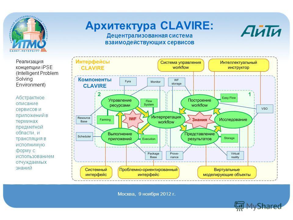 Архитектура CLAVIRЕ: Децентрализованная система взаимодействующих сервисов Реализация концепции iPSE (Intelligent Problem Solving Environment) Абстрактное описание сервисов и приложений в терминах предметной области, и трансляция в исполнимую форму с