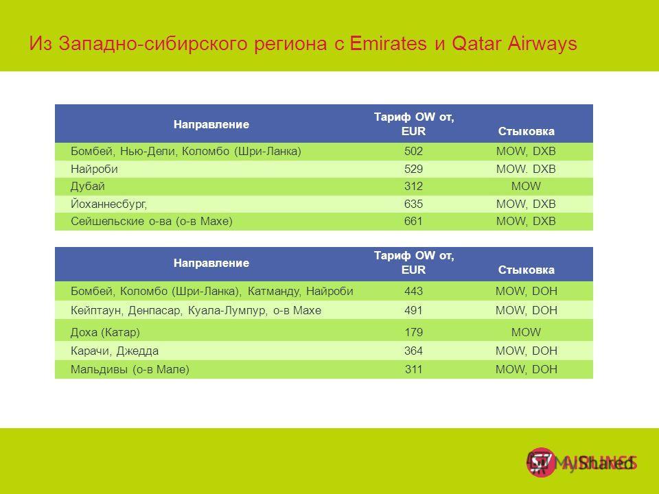 © S7 Из Западно-сибирского региона с Emirates и Qatar Airways Направление Тариф OW от, EURСтыковка Бомбей, Нью-Дели, Коломбо (Шри-Ланка)502MOW, DXB Найроби529MOW. DXB Дубай312MOW Йоханнесбург,635MOW, DXB Сейшельские о-ва (о-в Махе)661MOW, DXB Направл
