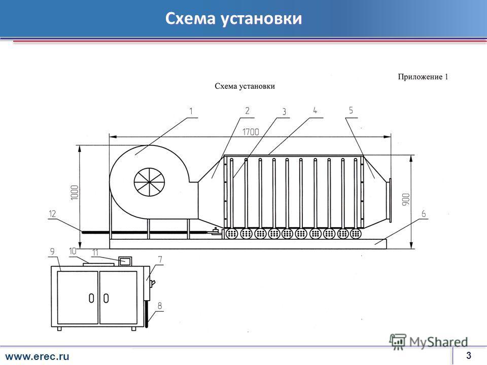 3 rosenergoatom.ru Схема установки www.erec.ru