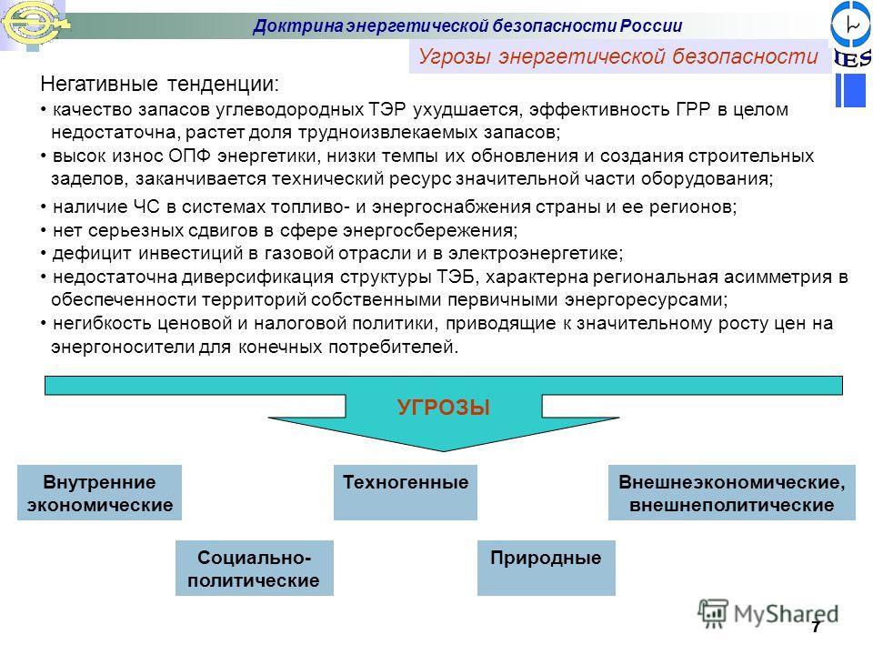 7 Угрозы энергетической безопасности Доктрина энергетической безопасности России Негативные тенденции: качество запасов углеводородных ТЭР ухудшается, эффективность ГРР в целом недостаточна, растет доля трудноизвлекаемых запасов; высок износ ОПФ энер