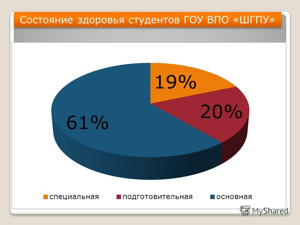 Состояние здоровья студентов ГОУ ВПО «ШГПУ»