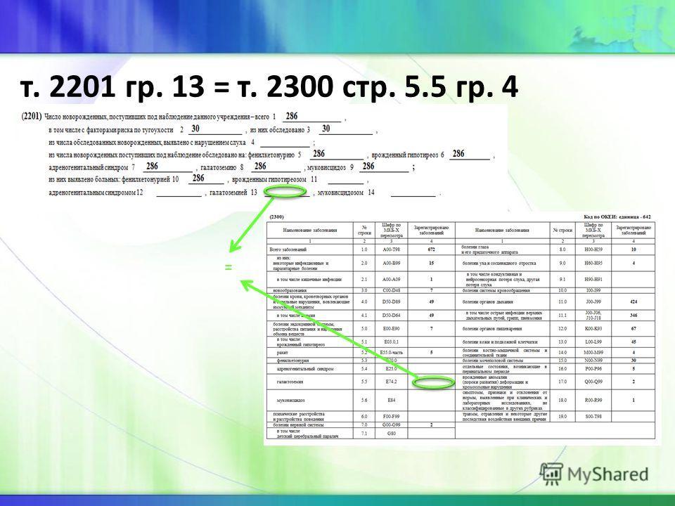 т. 2201 гр. 13 = т. 2300 стр. 5.5 гр. 4 =