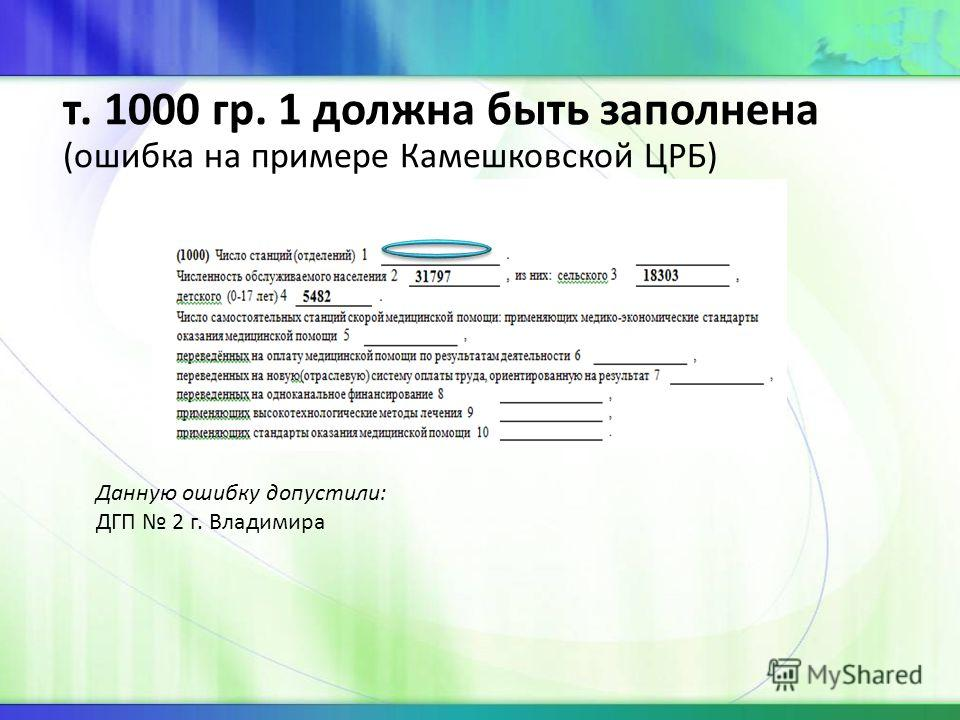 т. 1000 гр. 1 должна быть заполнена (ошибка на примере Камешковской ЦРБ) Данную ошибку допустили: ДГП 2 г. Владимира