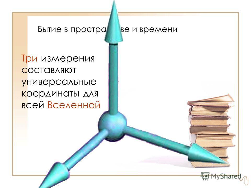 Бытие в пространстве и времени Три измерения составляют универсальные координаты для всей Вселенной