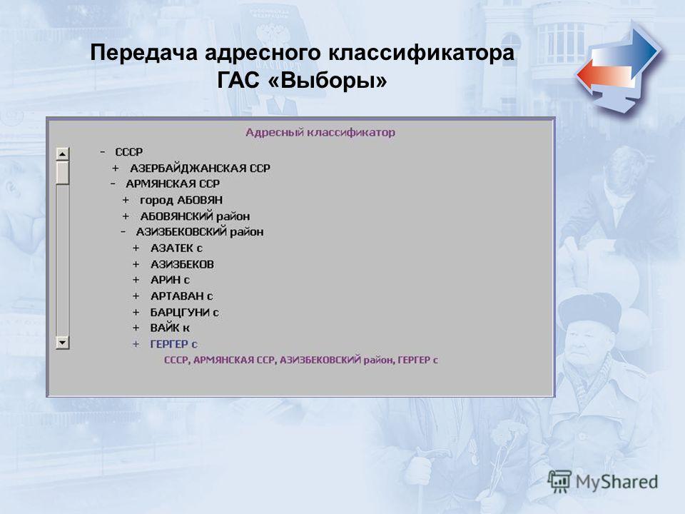 Передача адресного классификатора ГАС «Выборы»