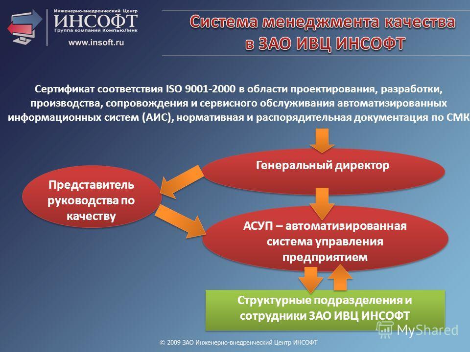 Сертификат соответствия ISO 9001-2000 в области проектирования, разработки, производства, сопровождения и сервисного обслуживания автоматизированных информационных систем (АИС), нормативная и распорядительная документация по СМК Генеральный директор