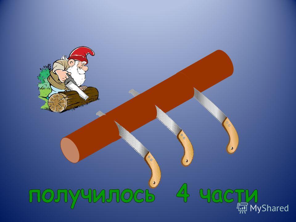 Смоделируй ситуацию и реши задачу : Лесной гном пилил бревно. Он сделал 3 распила. Сколько частей получилось?