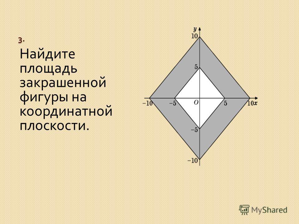 3. Найдите площадь закрашенной фигуры на координатной плоскости.