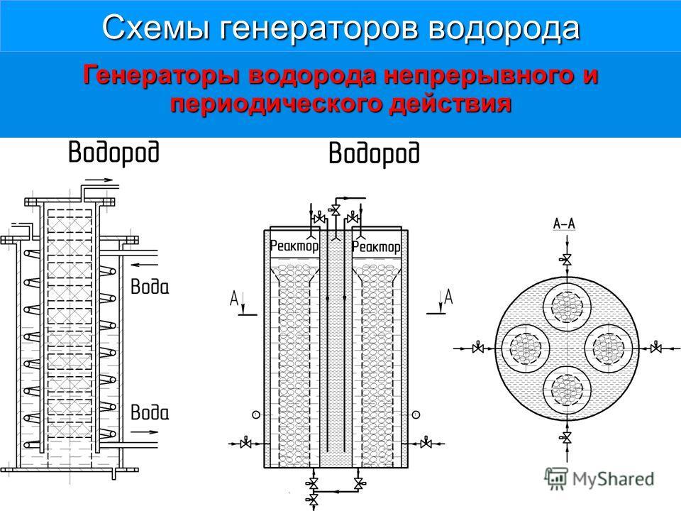 Схемы генераторов водорода Генераторы водорода непрерывного и периодического действия