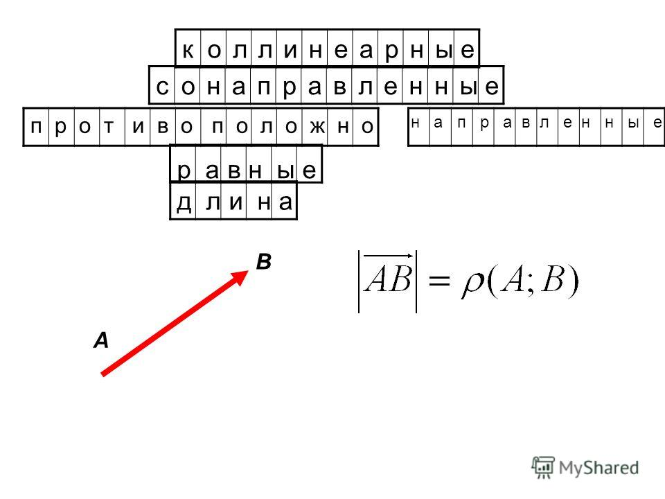 А коллинеарные сонаправленные р а в н ы е н а п р а в л е н н ы е п р о т и в о п о л о ж н о д л и н а В