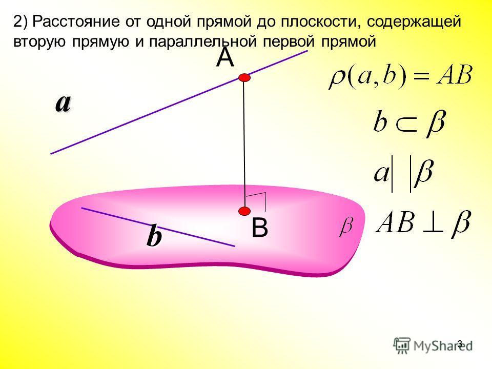 2) Расстояние от одной прямой до плоскости, содержащей вторую прямую и параллельной первой прямой a 3 b А В