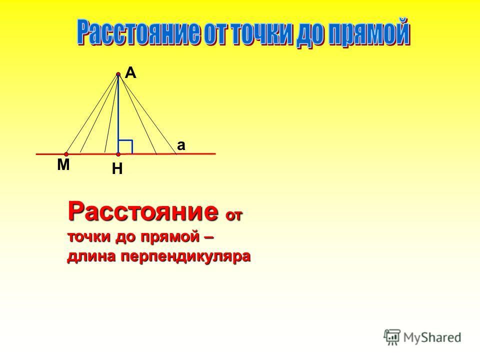 Расстояние от точки до прямой – длина перпендикуляра Н а М А