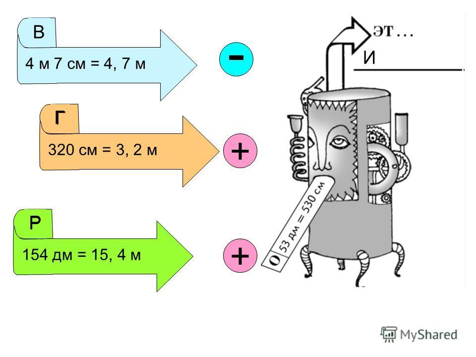 В 4 м 7 см = 4, 7 м И - Г 320 см = 3, 2 м + Г Р 154 дм = 15, 4 м Р +