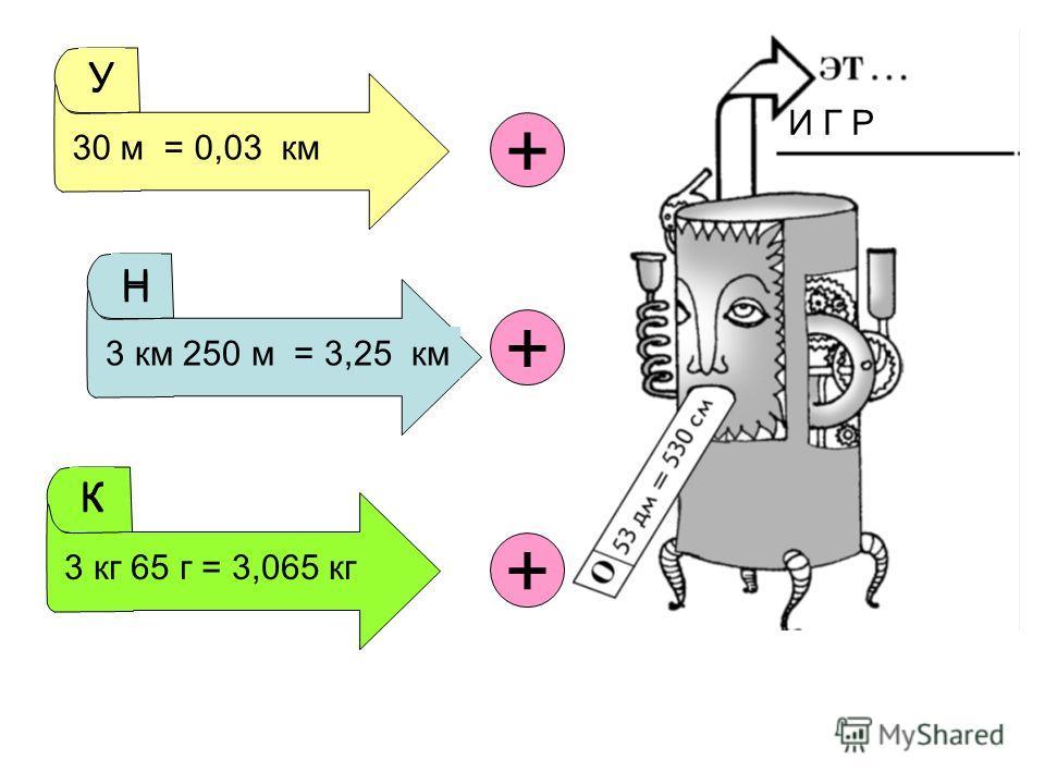 И Г Р У 30 м = 0,03 км + У Н 3 км 250 м = 3,25 км Н + К 3 кг 65 г = 3,065 кг К +