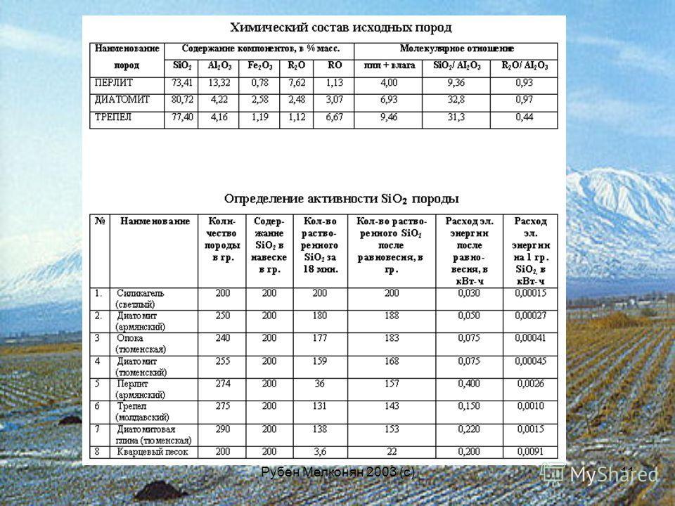 Рубен Мелконян 2003 (с)11