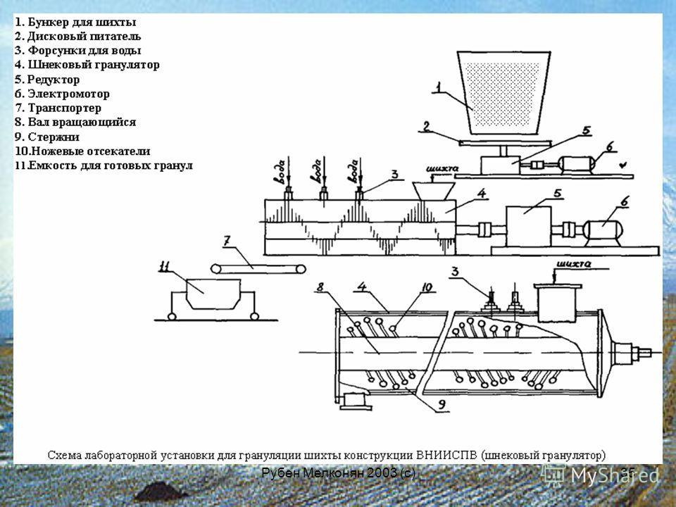 Рубен Мелконян 2003 (с)35