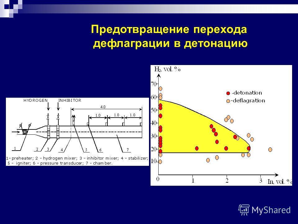 Предотвращение перехода дефлаграции в детонацию