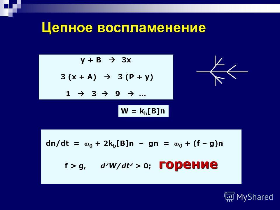 Цепное воспламенение y + B 3x 3 (x + A) 3 (P + y) 1 3 9 … W = k b [B]n dn/dt = 0 + 2k b [B]n – gn = 0 + (f – g)n горение f > g, d 2 W/dt 2 > 0; горение