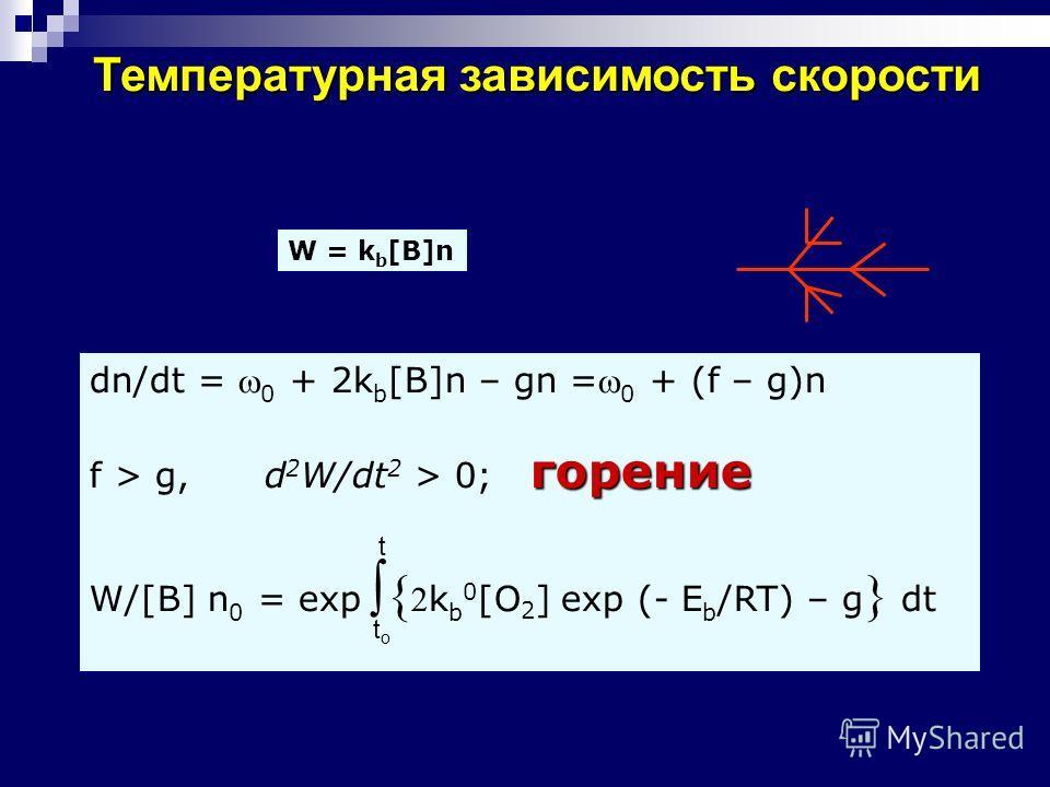 Температурная зависимость скорости W = k b [B]n dn/dt = 0 + 2k b [B]n – gn = 0 + (f – g)n горение f > g, d 2 W/dt 2 > 0; горение W/[B] n 0 = exp { 2 k b 0 [O 2 ] exp (- E b /RT) – g } dt toto t