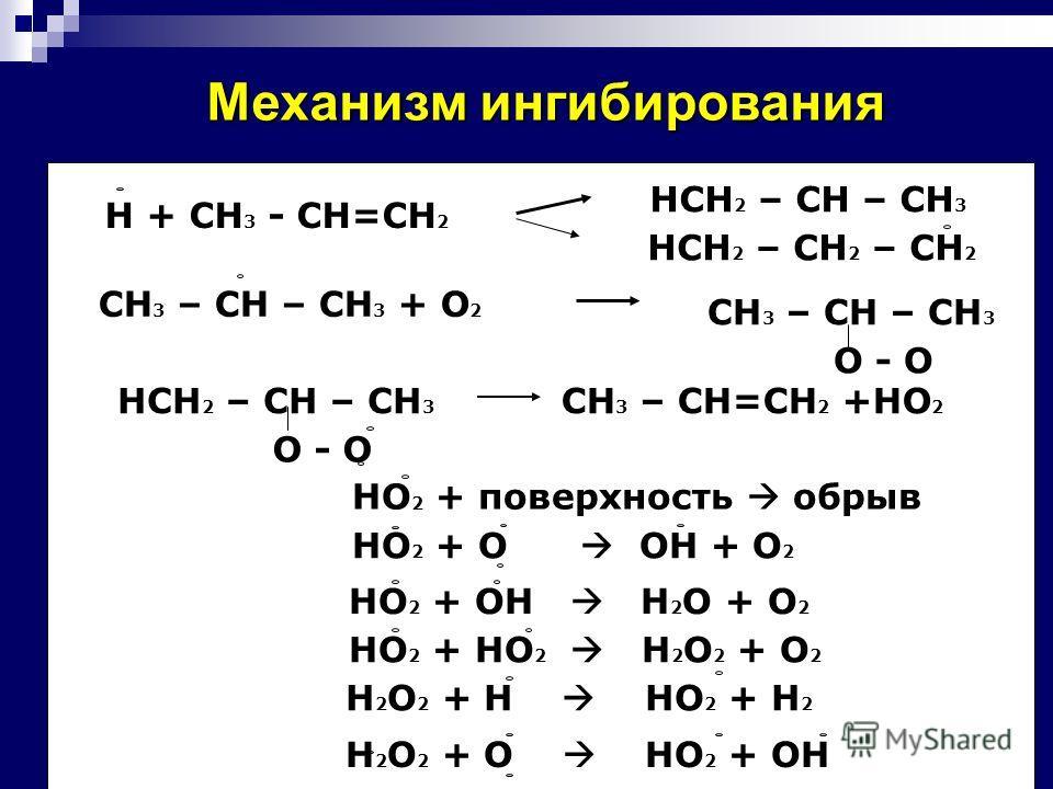 Механизм ингибирования HCH 2 – CH – CH 3 H + CH 3 - CH=CH 2 HCH 2 – CH 2 – CH 2 CH 3 – CH – CH 3 + O 2 CH 3 – CH – CH 3 O - O HCH 2 – CH – CH 3 O - O CH 3 – CH=CH 2 +HO 2 HO 2 + поверхность обрыв HO 2 + O OH + O 2 HO 2 + OH H 2 O + O 2 HO 2 + HO 2 H