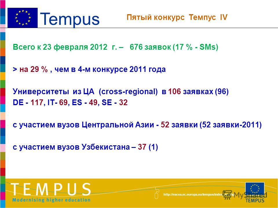 http://eacea.ec.europa.eu/tempus/index_en.phphttp://eacea.ec.europa.eu/tempus Процесс отбора – 5-й конкурс ЭтапДата Объявление конкурса 4 ноября 2011 Срок подачи заявок 23 февраля 2012 Экспертная оценкамарт - апрель 2012 Консультации с Министерствами