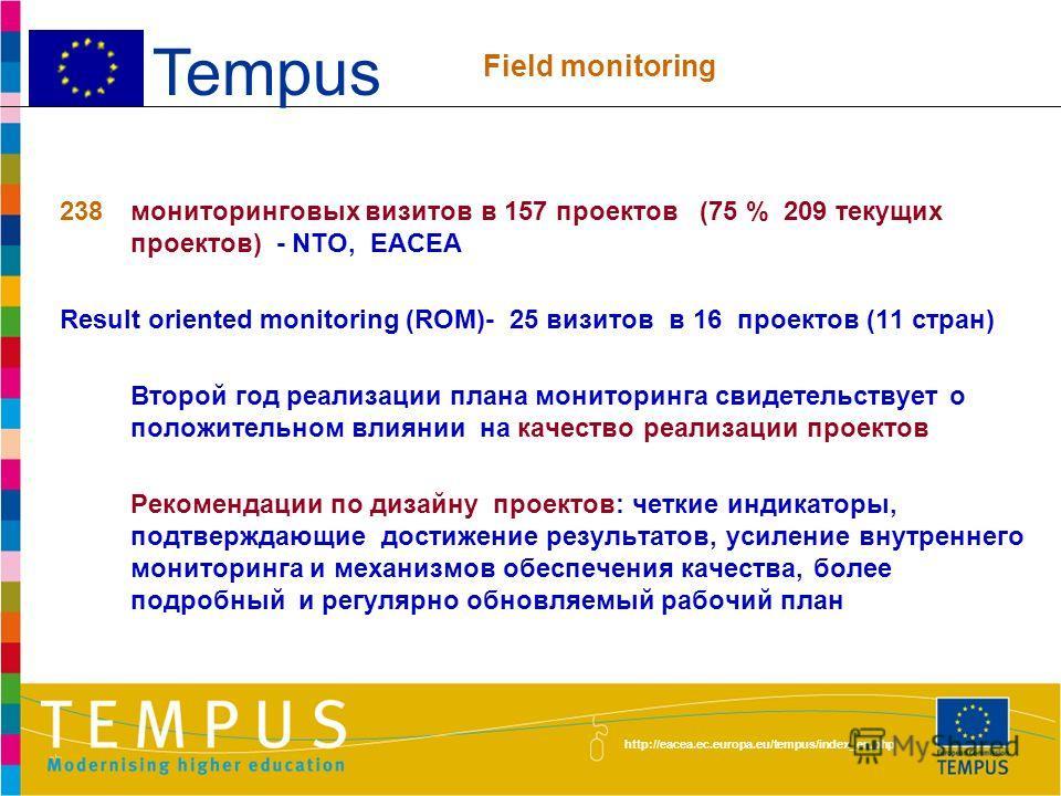 http://eacea.ec.europa.eu/tempus/index_en.php Всего к 23 февраля 2012 г. – 676 заявок (17 % - SMs) > на 29 %, чем в 4-м конкурсе 2011 года Университеты из ЦА (сross-regional) в 106 заявках (96) DE - 117, IT- 69, ES - 49, SE - 32 с участием вузов Цент