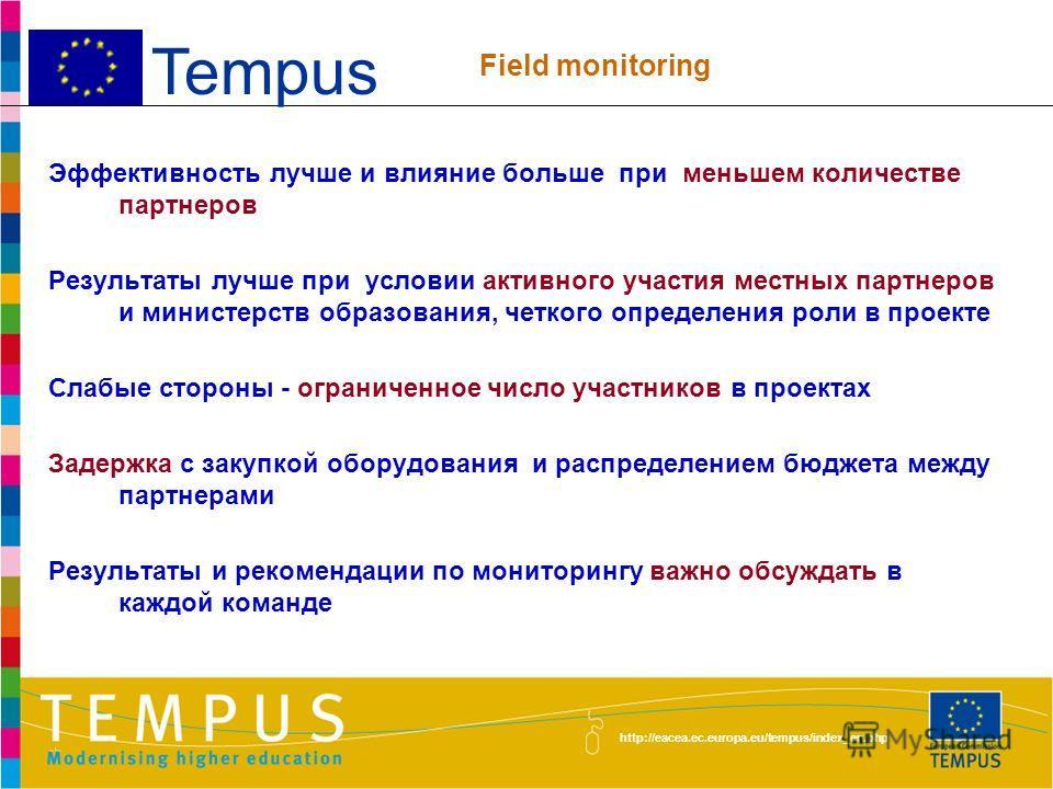 http://eacea.ec.europa.eu/tempus/index_en.php 238мониторинговых визитов в 157 проектов (75 % 209 текущих проектов) - NTO, EACEA Result oriented monitoring (ROM)- 25 визитов в 16 проектов (11 стран) Второй год реализации плана мониторинга свидетельств