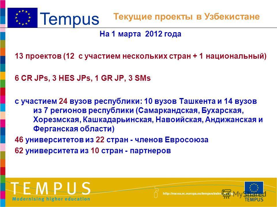 http://eacea.ec.europa.eu/tempus/index_en.php Эффективность лучше и влияние больше при меньшем количестве партнеров Результаты лучше при условии активного участия местных партнеров и министерств образования, четкого определения роли в проекте Слабые