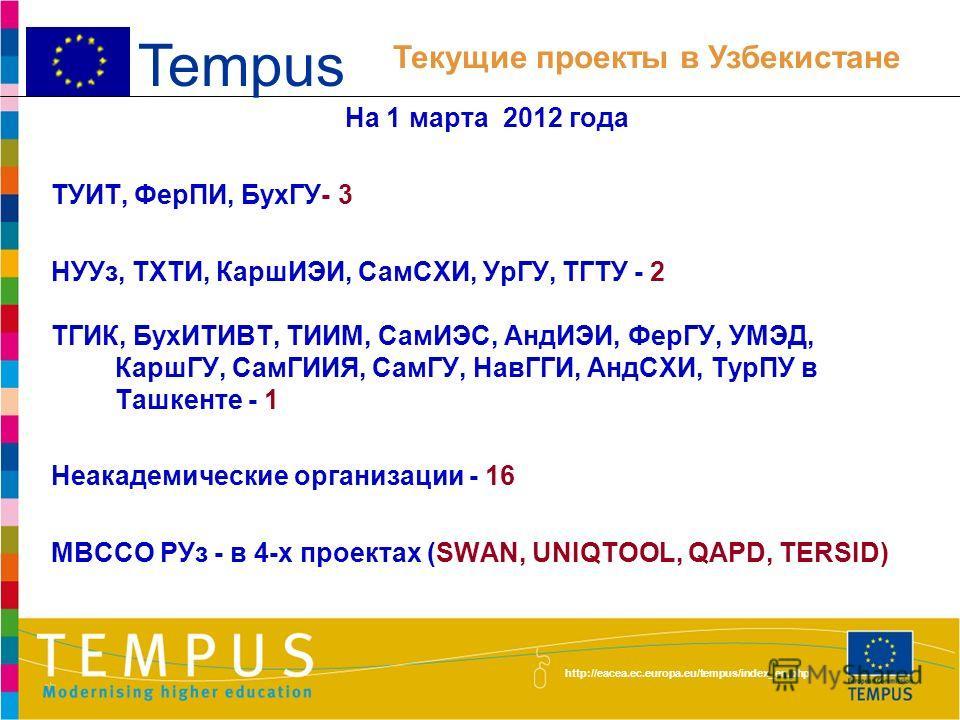 http://eacea.ec.europa.eu/tempus/index_en.php На 1 марта 2012 года 13 проектов (12 c участием нескольких стран + 1 национальный) 6 CR JPs, 3 HES JPs, 1 GR JP, 3 SMs с участием 24 вузов республики: 10 вузов Ташкента и 14 вузов из 7 регионов республики