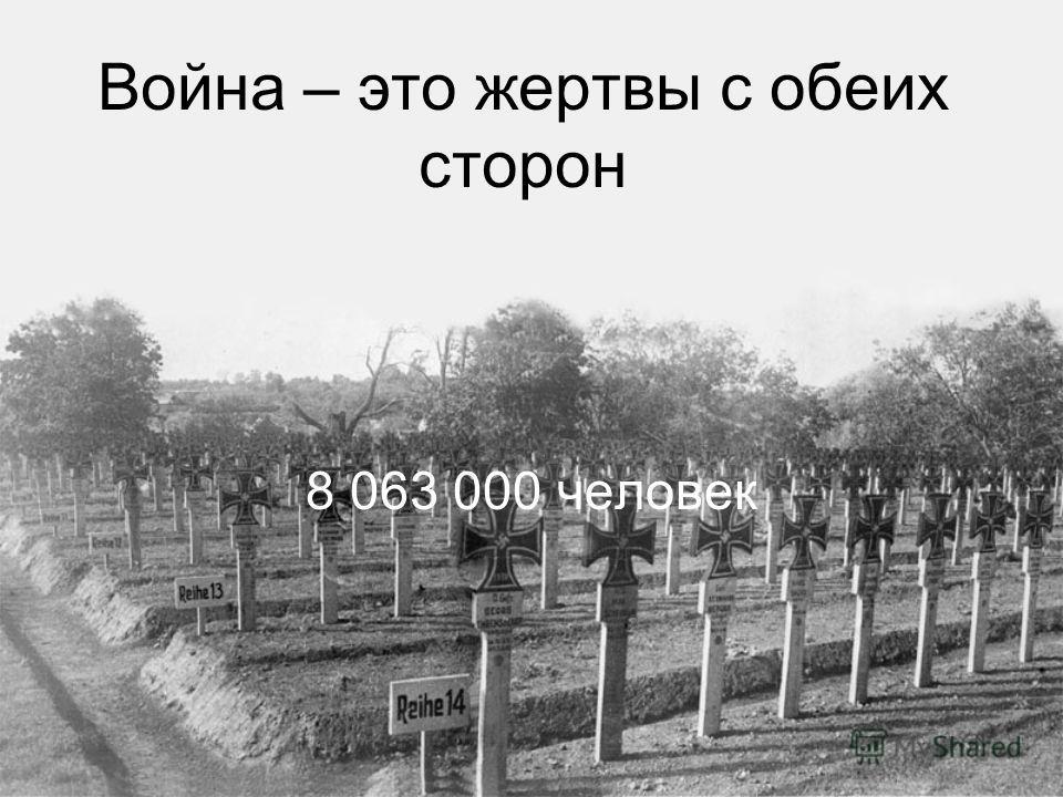Война – это жертвы с обеих сторон 8 063 000 человек