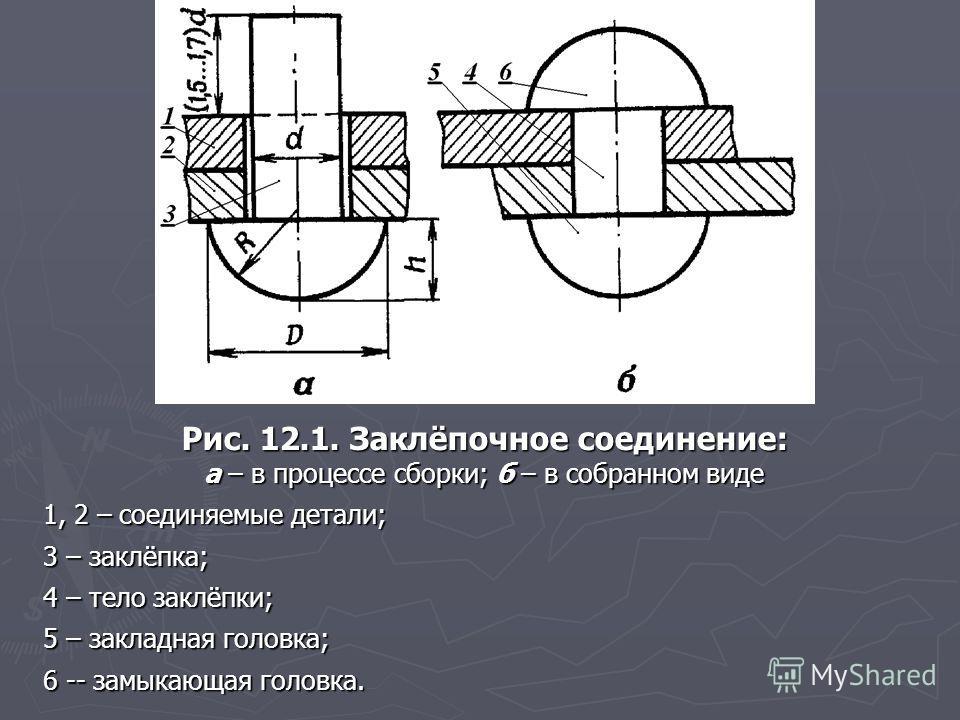Рис. 12.1. Заклёпочное соединение: а – в процессе сборки; б – в собранном виде 1, 2 – соединяемые детали; 3 – заклёпка; 4 – тело заклёпки; 5 – закладная головка; 6 -- замыкающая головка.