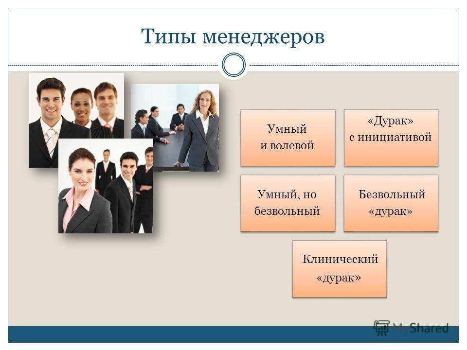 Типы менеджеров Умный и волевой «Дурак» с инициативой Умный, но безвольный Безвольный «дурак» Клинический «дурак »