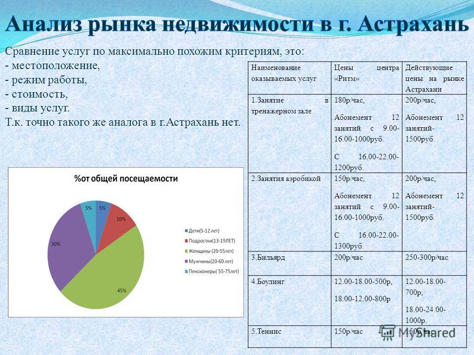 Презентация на тему Земельный участок находится в собственности  5 Сравнение