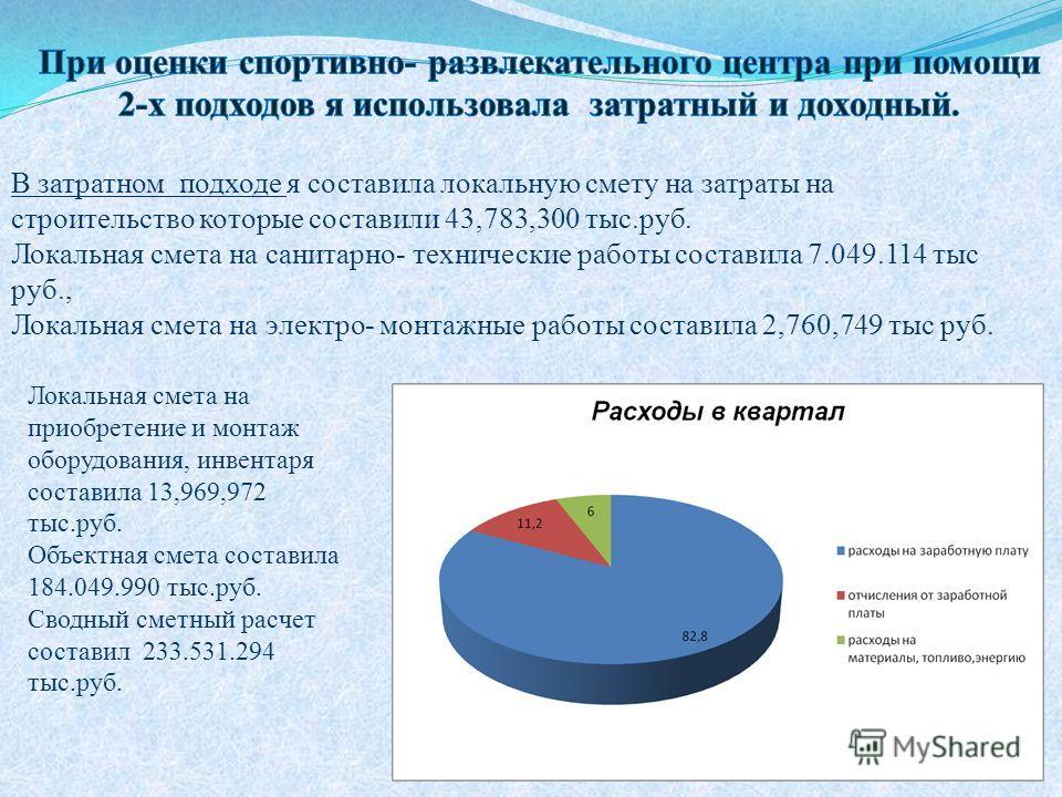 В затратном подходе я составила локальную смету на затраты на строительство которые составили 43,783,300 тыс.руб. Локальная смета на санитарно- технические работы составила 7.049.114 тыс руб., Локальная смета на электро- монтажные работы составила 2,