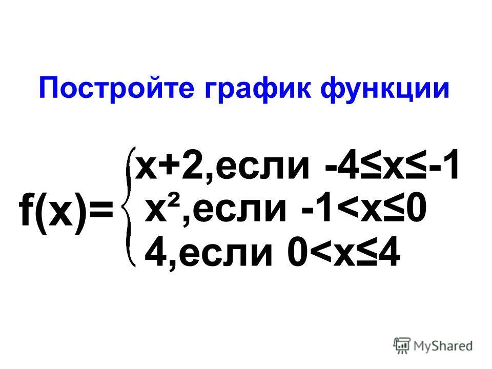 f(x)= х+2,если -4х-1 х²,если -1