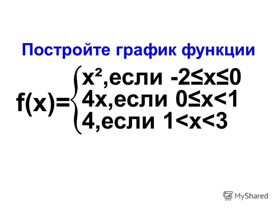 f(x)= x²,если -2х0 4х,если 0х