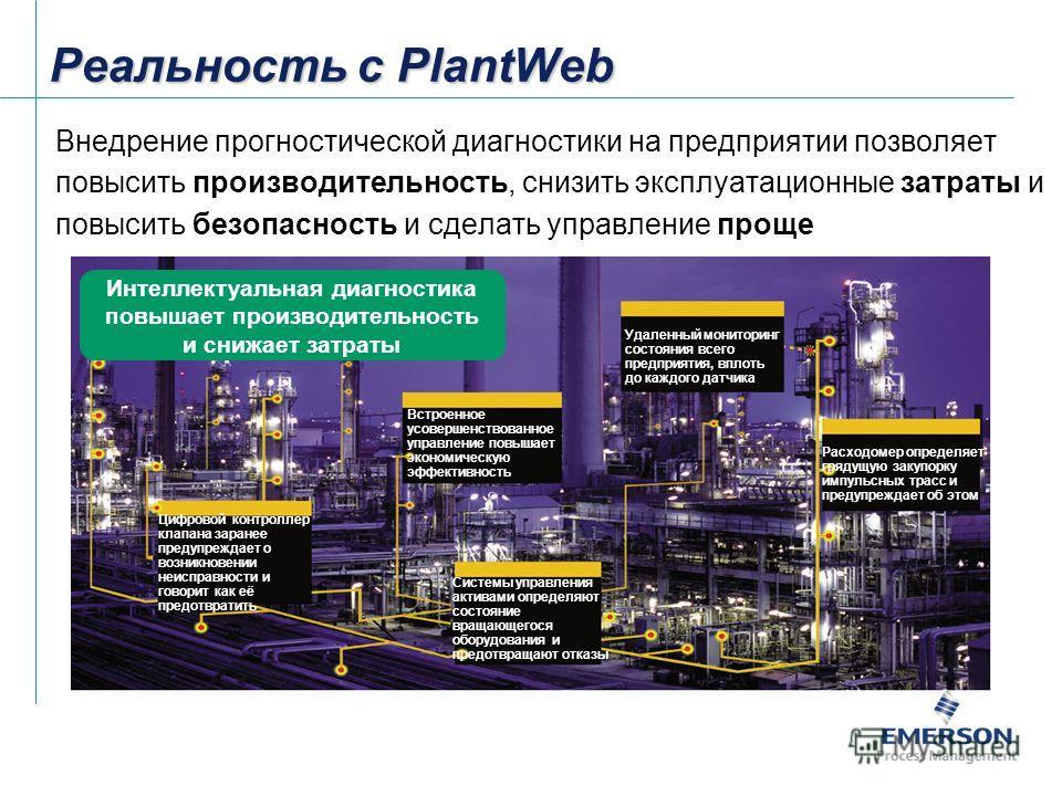 Реальность с PlantWeb Цифровой контроллер клапана заранее предупреждает о возникновении неисправности и говорит как её предотвратить Встроенное усовершенствованное управление повышает экономическую эффективность Системы управления активами определяют