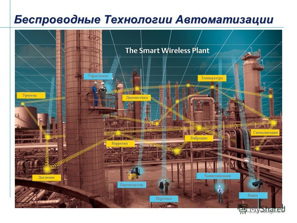 Беспроводные Технологии Автоматизации
