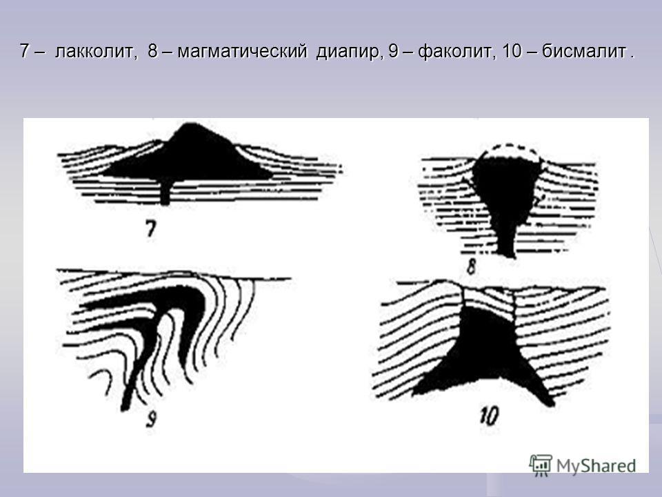 7 – лакколит, 8 – магматический диапир, 9 – факолит, 10 – бисмалит.