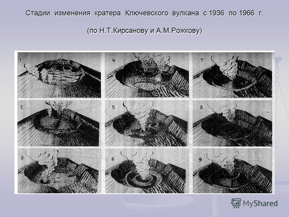 Стадии изменения кратера Ключевского вулкана с 1936 по 1966 г. (по Н.Т.Кирсанову и А.М.Рожкову)
