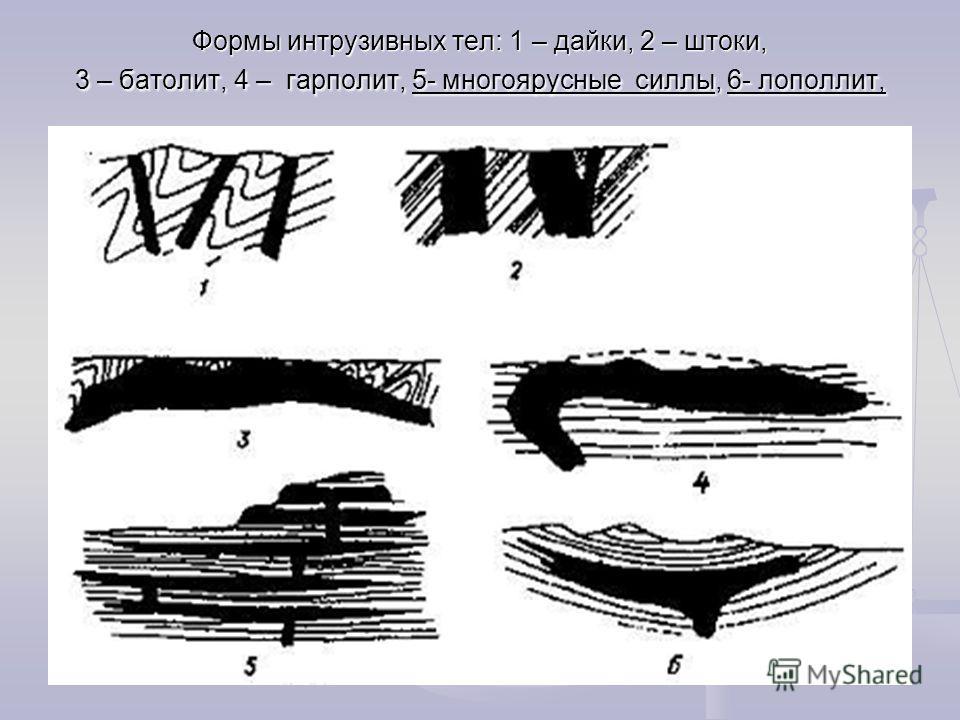 Формы интрузивных тел: 1 – дайки, 2 – штоки, 3 – батолит, 4 – гарполит, 5- многоярусные силлы, 6- лополлит, Формы интрузивных тел: 1 – дайки, 2 – штоки, 3 – батолит, 4 – гарполит, 5- многоярусные силлы, 6- лополлит,