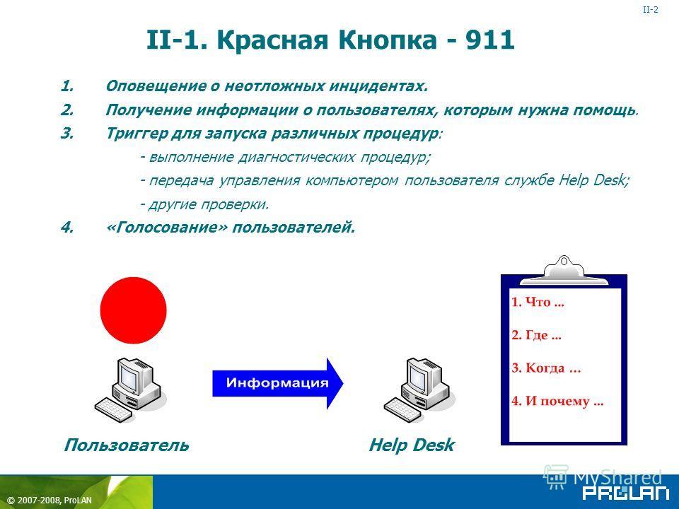 © 2007-2008, ProLAN II-1. Красная Кнопка - 911 II-2 ПользовательHelp Desk 1.Оповещение о неотложных инцидентах. 2.Получение информации о пользователях, которым нужна помощь. 3.Триггер для запуска различных процедур: - выполнение диагностических проце