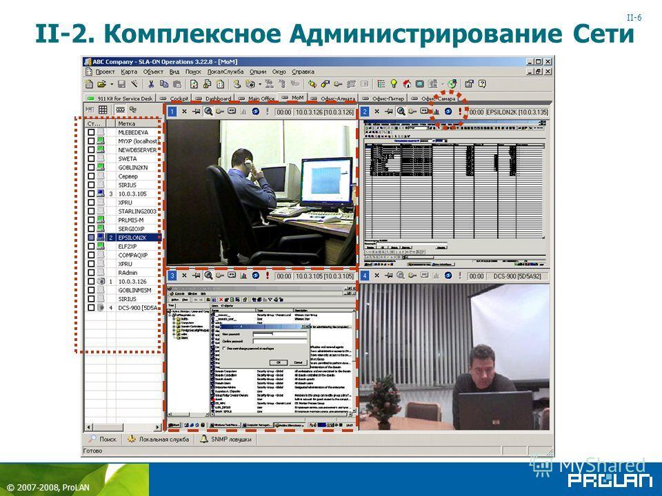 © 2007-2008, ProLAN Анализатор сетевых протоколов NI Observer Suite Help Desk Компьютеры пользователей сети IP-Камеры II-2. Комплексное Администрирование Сети II-6