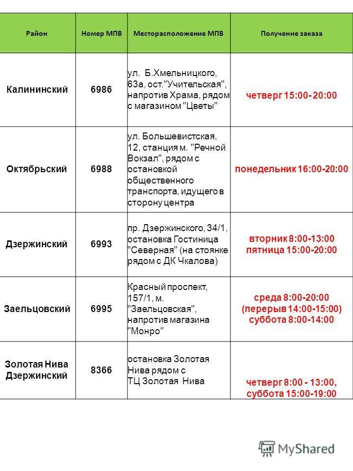РайонНомер МПВМесторасположение МПВПолучение заказа Калининский6986 ул. Б.Хмельницкого, 63а, ост.