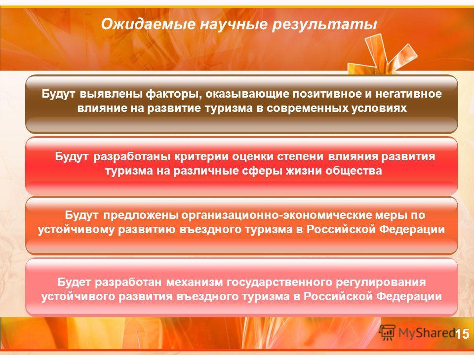 15 Будут предложены организационно-экономические меры по устойчивому развитию въездного туризма в Российской Федерации Ожидаемые научные результаты Будут выявлены факторы, оказывающие позитивное и негативное влияние на развитие туризма в современных