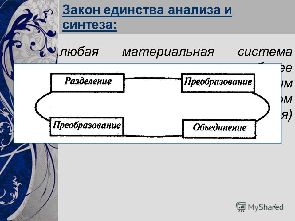 7 Закон единства анализа и синтеза: любая материальная система стремится настроиться на более экономичный режим функционирования посредством применения анализа (разделения) и синтеза (объединения).