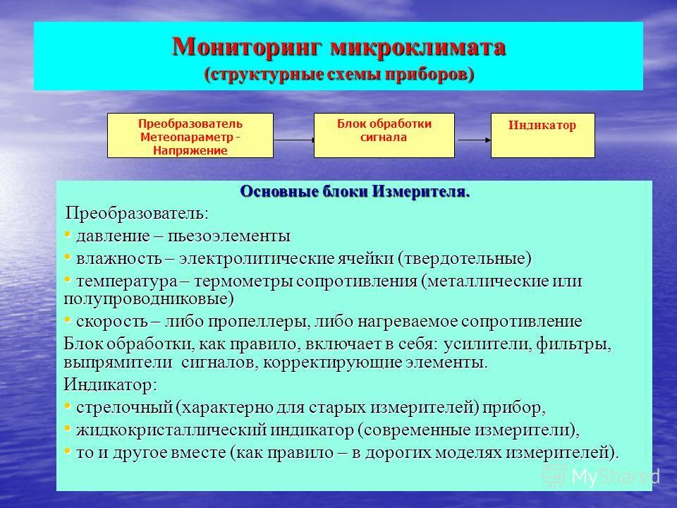 Мониторинг микроклимата (структурные схемы приборов) Преобразователь Метеопараметр - Напряжение Блок обработки сигнала Индикатор Основные блоки Измерителя. Преобразователь: Преобразователь: давление – пьезоэлементы давление – пьезоэлементы влажность