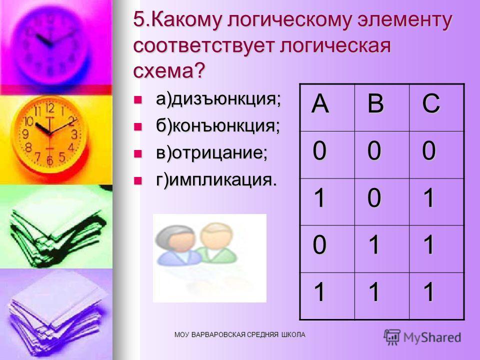 МОУ ВАРВАРОВСКАЯ СРЕДНЯЯ ШКОЛА 5.Какому логическому элементу соответствует логическая схема? а)дизъюнкция; а)дизъюнкция; б)конъюнкция; б)конъюнкция; в)отрицание; в)отрицание; г)импликация. г)импликация. А В С 0 0 0 1 0 1 0 1 1 1 1 1