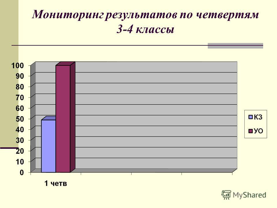 Мониторинг результатов по четвертям 3-4 классы
